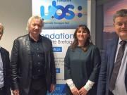 Fondation UBS